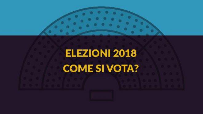 Videoscheda - Elezioni 2018. Come si vota
