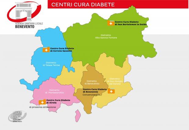 Centri per la Cura del Diabete