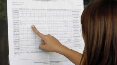 Risultati esami, foto tratta dal web