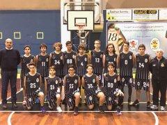 Basket S.Agnese under 18