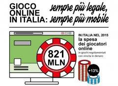 Il gioco online in Italia, Campania ai primi posti